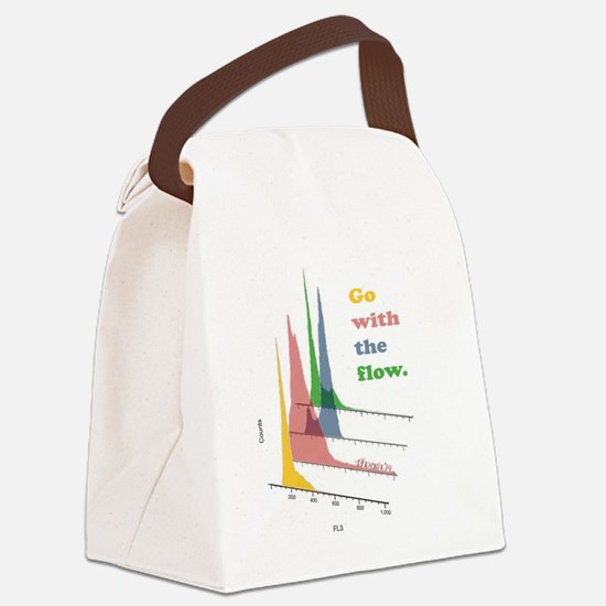 Cute Genetics Canvas Lunch Bag