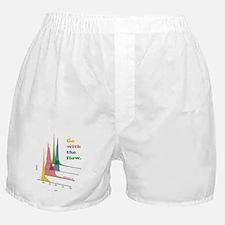 Funny Laboratory technologist Boxer Shorts