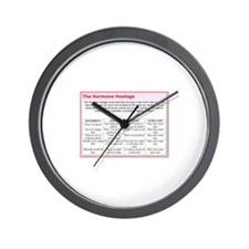 The Hormone Hostage Wall Clock