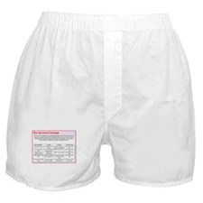 The Hormone Hostage Boxer Shorts