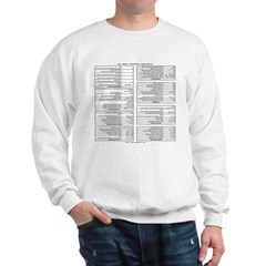Emacs Reference Sweatshirt