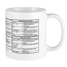 Emacs Reference Small Mug