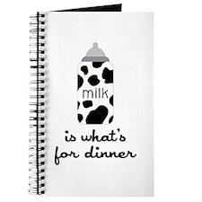 What's for Dinner Journal