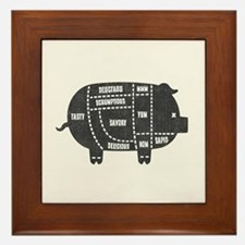 Pork Cuts III Framed Tile