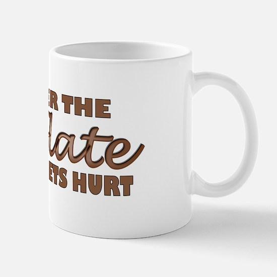 Hand over the chocolate Mug