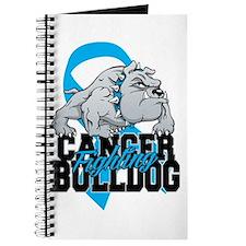 Prostate Cancer Bulldog Journal