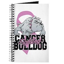 Testicular Cancer Bulldog Journal