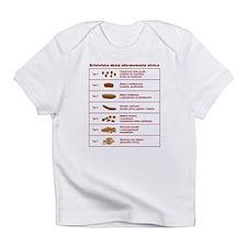 Bristolska skala uformowania stolca Infant T-Shirt