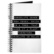 Chocolate Comes From Cocoa Journal