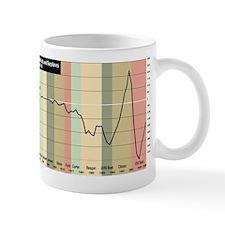 US Federal Deficit Mug (updated!)