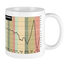Us Federal Deficit Mug (updated!) Mugs