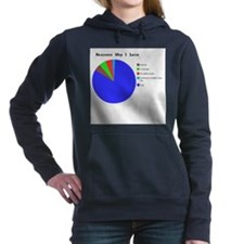 Reasons Why I Lose Women's Hooded Sweatshirt
