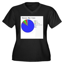 Reasons Why I Lose Plus Size T-Shirt