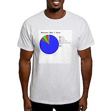 Reasons Why I Lose T-Shirt