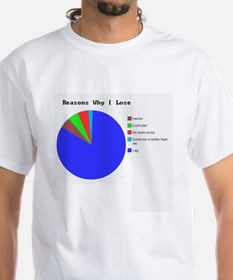 Reasons Why I Lose T-Shirt