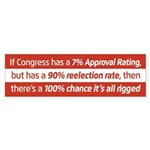 Congress Is Rigged Bumper Sticker