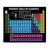 Periodic table Blankets