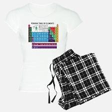Periodic Table Pajamas