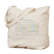 Autism Hands (pastel) Tote Bag