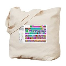 Radio Frequency Spectrum Tote Bag