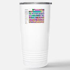 Radio Frequency Spectru Travel Mug