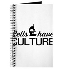 cells have culture Journal