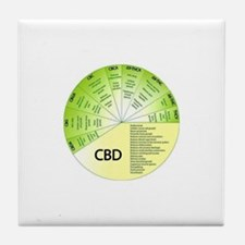 Funny Hemp Tile Coaster