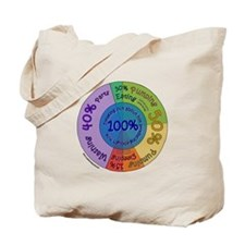 Pumping Pie Chart Tote Bag