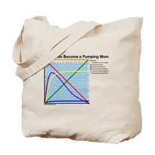 Pumping Graph: When You Become A Mom Tote Bag