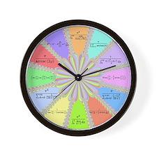 Newton Raphson Fractal Math Clock Wall Clock