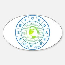 circle of 5th earth Decal