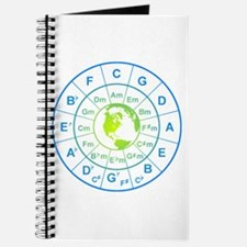 circle of 5th earth Journal