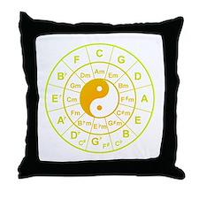 yin yang circle of 5th Throw Pillow