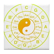 yin yang circle of 5th Tile Coaster