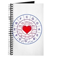 Circle of 5th love Journal