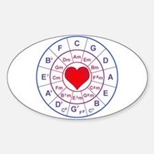 Circle of 5th love Decal