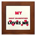 My GREAT GRANDFATHER Loves Me Framed Tile