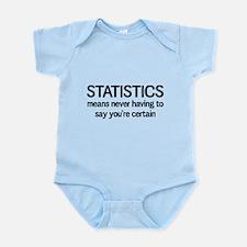 Statistics certain Body Suit