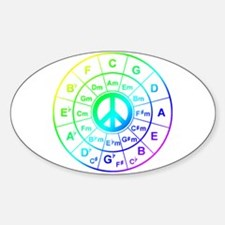 Peace Circle of 5ths Decal