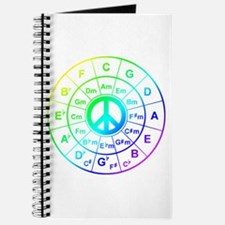 Peace Circle of 5ths Journal