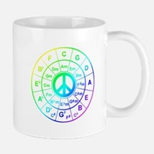 Peace Circle of 5ths Mugs