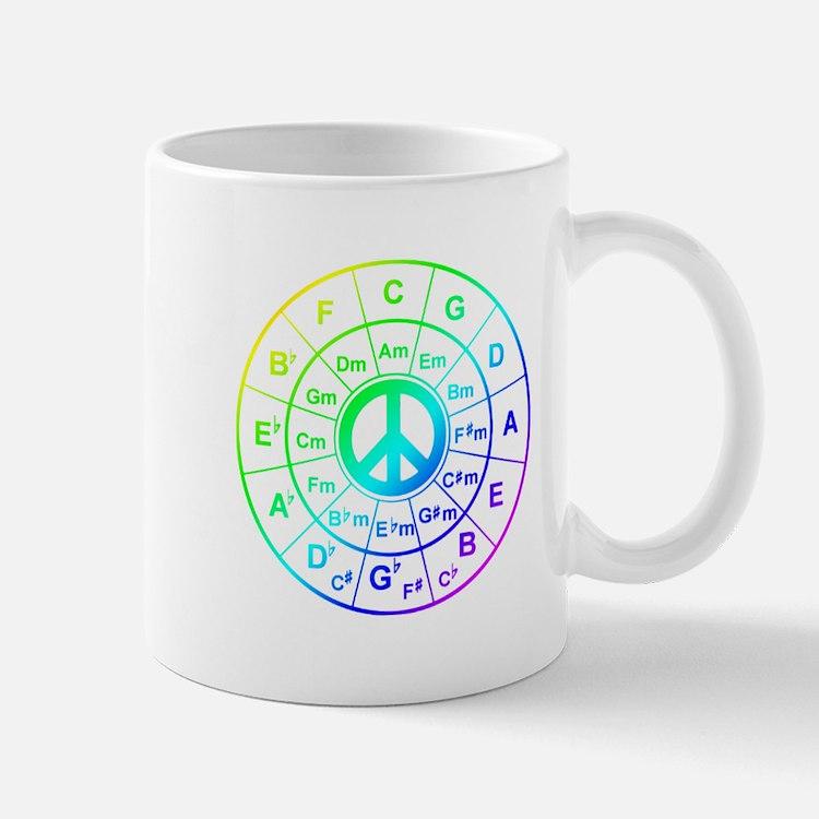 Peace Circle of 5ths Mugs