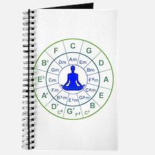 Yoga Circle of 5ths Journal