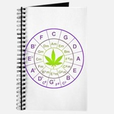 Weed Circle of 5ths Journal