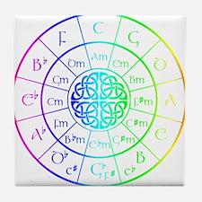Celtic Circle of 5ths Tile Coaster