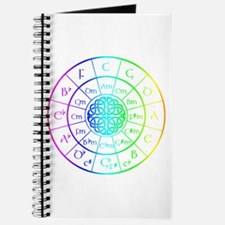 Celtic Circle of 5ths Journal