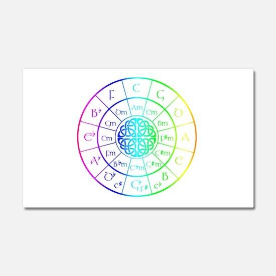Celtic Circle of 5ths Car Magnet 20 x 12