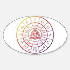 Trinity Circle of 5ths Decal