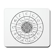 Celtic-blk Circle of 5ths Mousepad