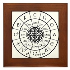 Celtic-blk Circle of 5ths Framed Tile